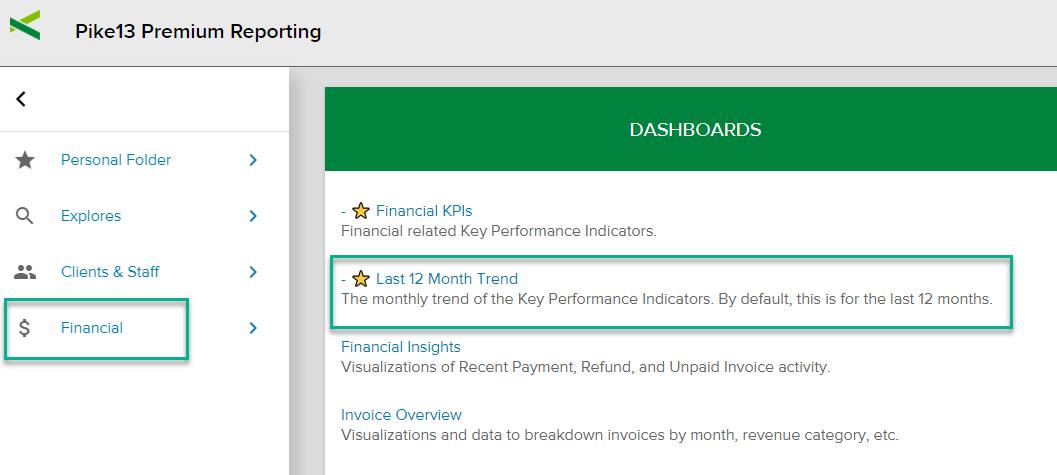 premium-reporting-12-month-trend-location